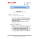 Sharp MX-M904, MX-M1204 (serv.man67) Technical Bulletin