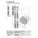 Sharp MX-M950, MX-MM1100 (serv.man14) Service Manual