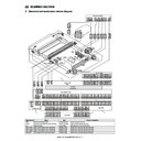 Sharp MX-M950, MX-MM1100 (serv.man16) Service Manual