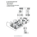 Sharp MX-M950, MX-MM1100 (serv.man17) Service Manual