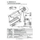 Sharp MX-M950, MX-MM1100 (serv.man24) Service Manual