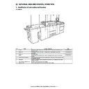 Sharp MX-M950, MX-MM1100 (serv.man36) Service Manual