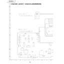 Sharp PG-A10XA (serv.man4) Service Manual