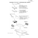 Sharp PG-A20X (serv.man21) Service Manual