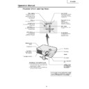Sharp PG-A20X (serv.man6) Service Manual