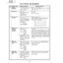 Sharp XR-20X (serv.man13) Service Manual