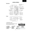 Sharp 15FS-25H (serv.man14) Service Manual