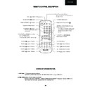 Sharp 37GT-27H (serv.man14) Service Manual
