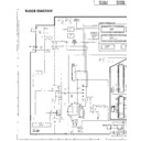 Sharp DV-5165H (serv.man2) Service Manual