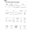 Sharp DV-5165H (serv.man5) Service Manual
