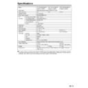 Sharp LC-20E1E (serv.man21) User Guide / Operation Manual