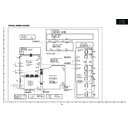 Sharp LC-32P55E (serv.man16) Service Manual