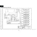 Sharp LC-32P55E (serv.man26) Service Manual