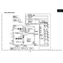 Sharp LC-32P70E (serv.man14) Service Manual