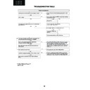 Sharp LC-32P70E (serv.man9) Service Manual