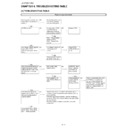 Sharp LC-37XD1E (serv.man4) Service Manual