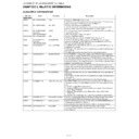 Sharp LC-40LE821E (serv.man11) Service Manual