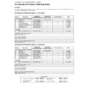 Sharp LC-40LE821E (serv.man5) Service Manual