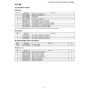 Sharp LC-40LE821E (serv.man7) Service Manual