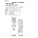 Sharp PZ-50HV2E (serv.man8) Service Manual