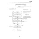 VC-BS97HM (serv.man9) Service Manual