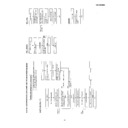 Sharp VC-H90HM (serv.man5) Service Manual