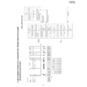 VC-M332HM (serv.man10) Service Manual