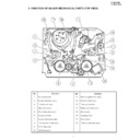 VC-M332HM (serv.man13) Service Manual