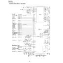 VC-M332HM (serv.man2) Service Manual