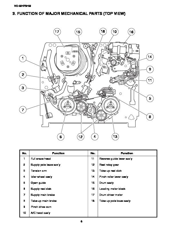 sharp vc-mh75  serv man17  service manual
