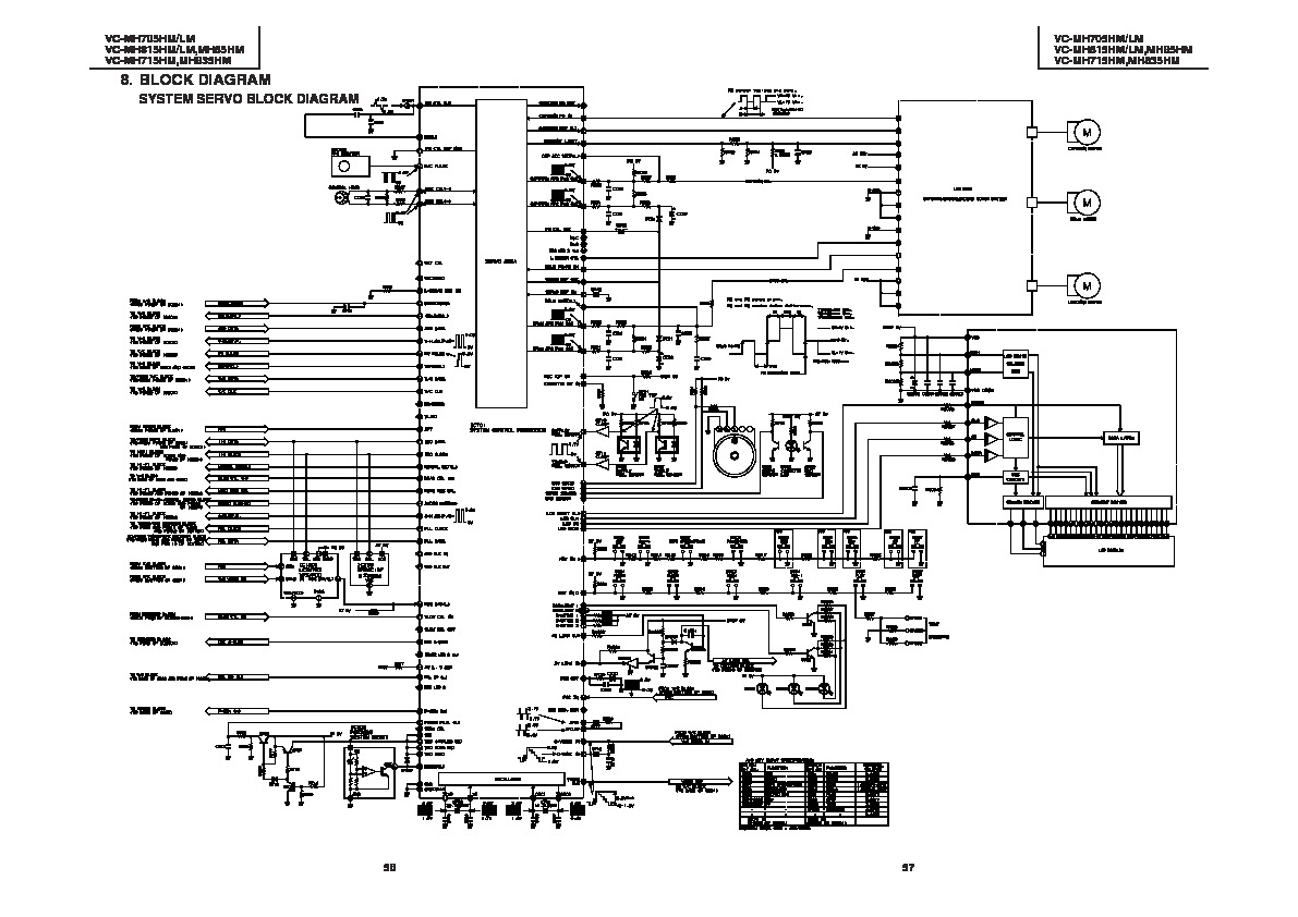 Sharp Vc Mh815 Servman11 Service Manual Free Download Block Control Panel Circuit Diagram And Parts List For Microwaveparts
