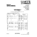 CDX-A30 Service Manual