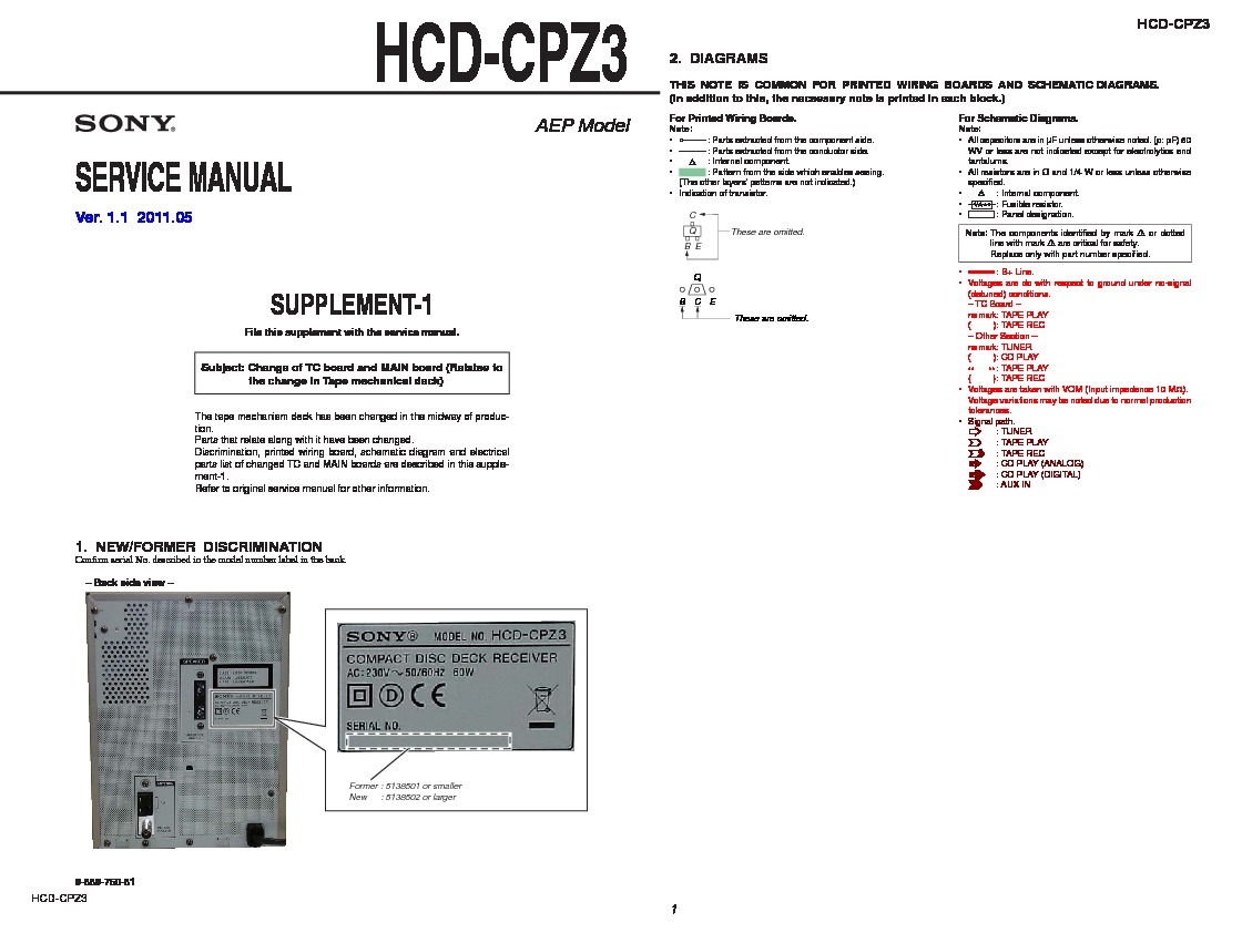 Sony Hcd-cpz3 Service Manual