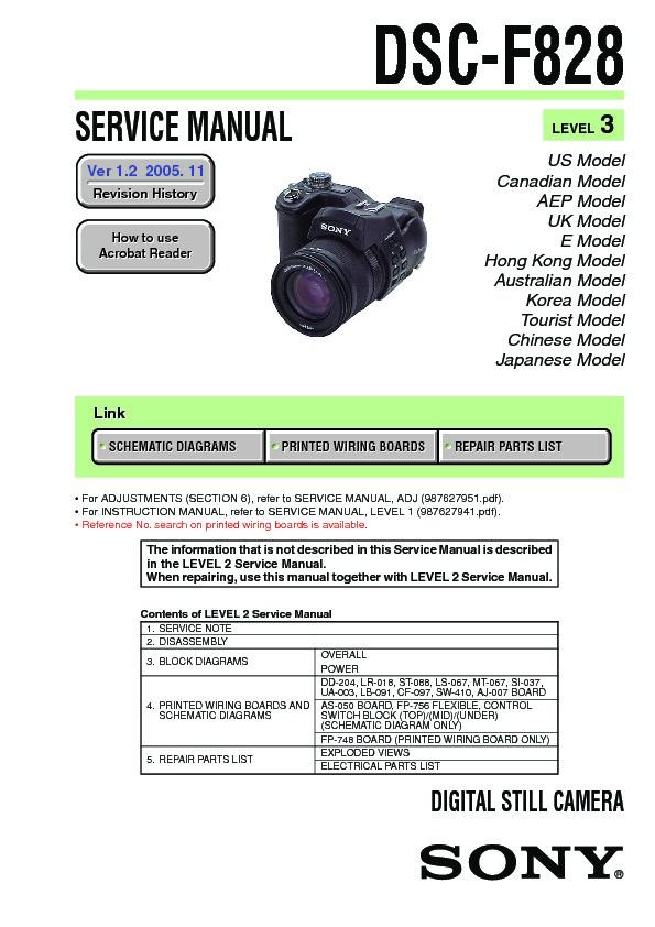 Sony DSC-F828 Service Manual - FREE DOWNLOAD