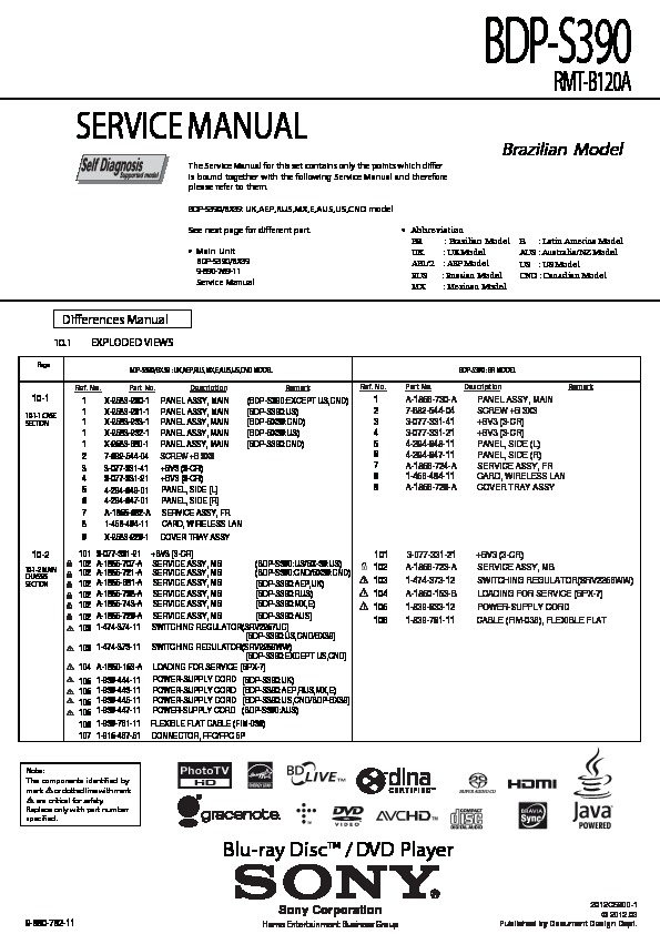 sony bdp s390 service manual free download rh servicemanuals us Canon AE-1 Sample Canon AE-1 Manual