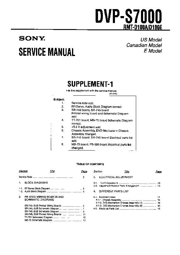 sony dvp s7000 serv man4 service manual free download rh servicemanuals us fuji finepix s7000 service manual finepix s7000 service manual