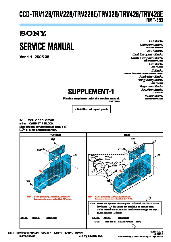 sony ccd trv128 ccd trv228 ccd trv228e ccd trv328 ccd trv428 rh servicemanuals us sony handycam ccd-trv328 manual Sony CCD Sensor