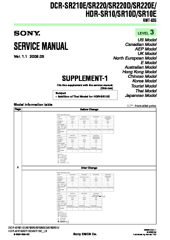 sony dcr sr210e dcr sr220 dcr sr220d dcr sr220e hdr sr10 hdr rh servicemanuals us sony handycam dcr-sr220 software sony handycam dcr-sr220 manual