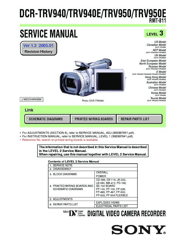 sony dcr trv940 dcr trv940e dcr trv950 dcr trv950e service manual rh servicemanuals us Sony Vaio User Manual Sony Operating Manuals