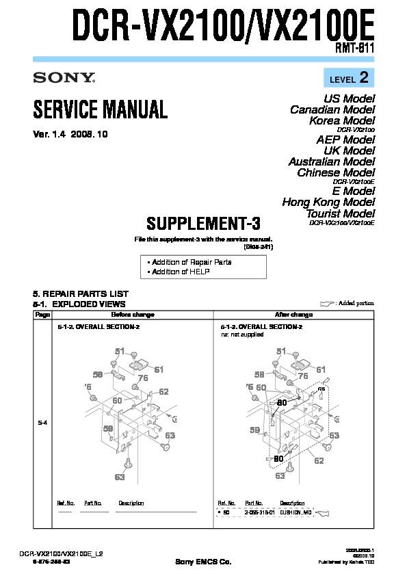 sony dcr-vx2100 manual pdf