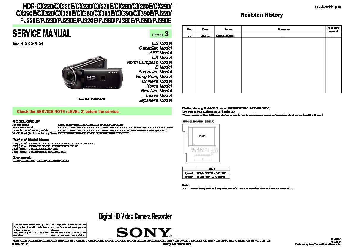 sony hdr-cx220 manual pdf