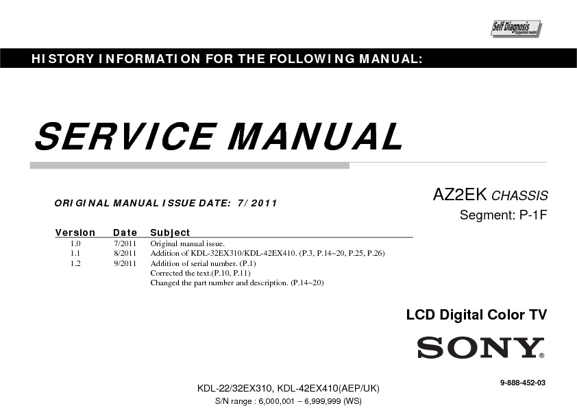 Sony Tv Service Manuals Page 4