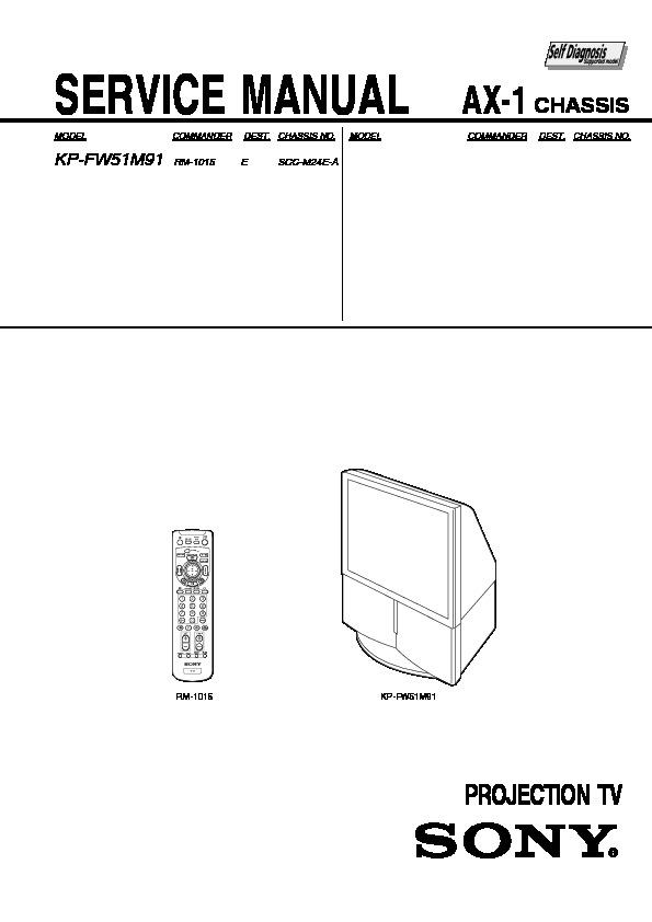Sony model number kp 53v75 manual