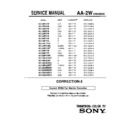 Sony KV-32FS10 (serv.man4) Service Manual