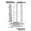 Sony KV-32FS10 (serv.man8) Service Manual