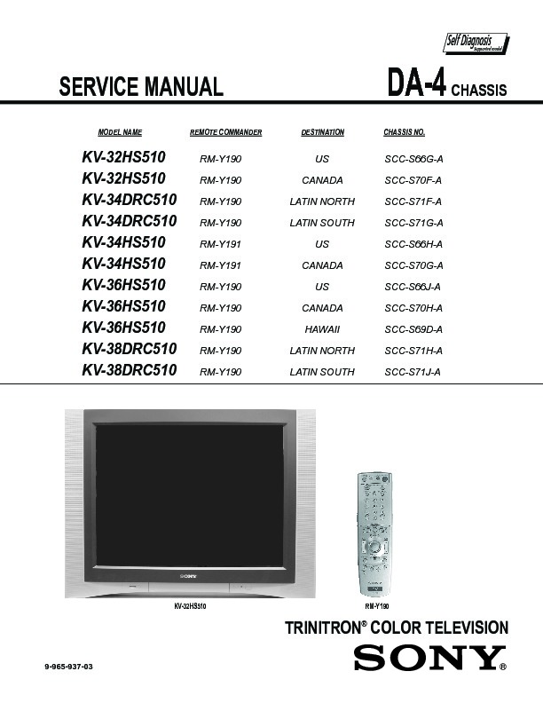 sony kv 32hs510 service manual free download rh servicemanuals us Owner's Manual Service Station