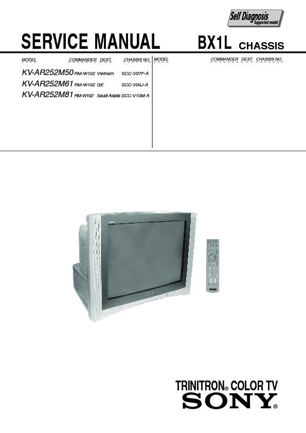 Kv 29ls35e service Manual