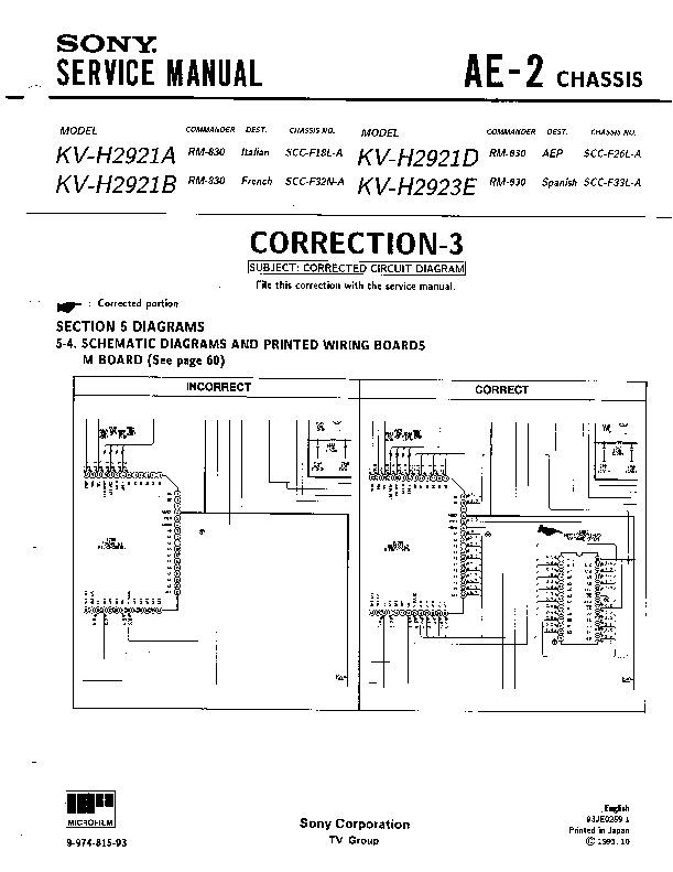 Sony Tv Circuit Diagram - Wiring Diagrams List