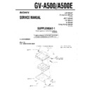 Sony GV-A500 (serv.man2) Service Manual